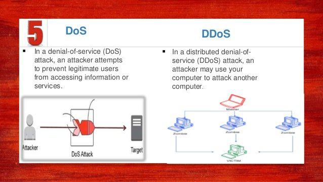 Dos & Ddos: ecommerce security threats