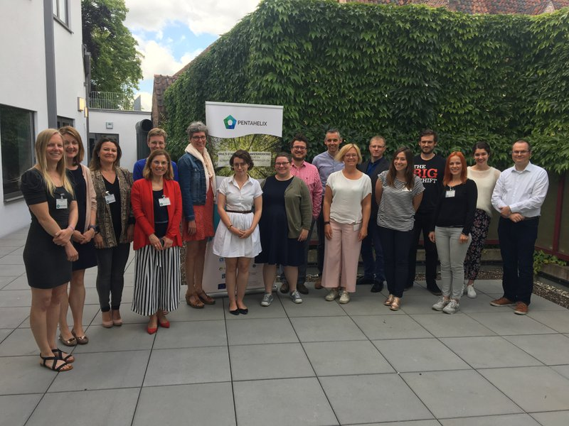 Meeting met Europese Pentahelix partners in Mechelen (juni 2019)