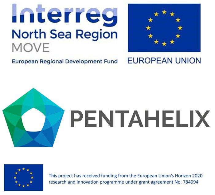 Interreg; NSRMove; Pentahelix; duurzame mobiliteit