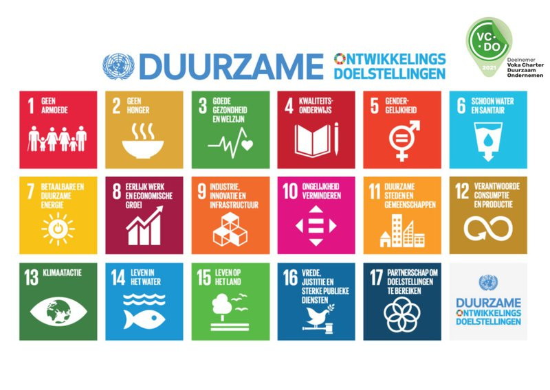 De duurzame ontwikkelingsdoelstellingen van de Verenigde Naties, deel van het DNA van IGEMO