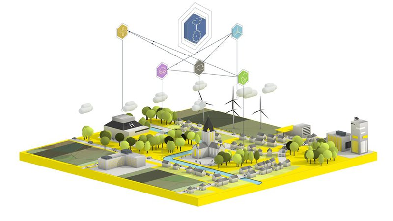 Smart City; IOT; City of Things