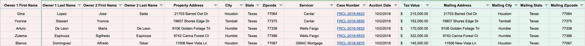 sample preforeclosure list