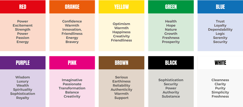 Colour Psychology in Interface Design