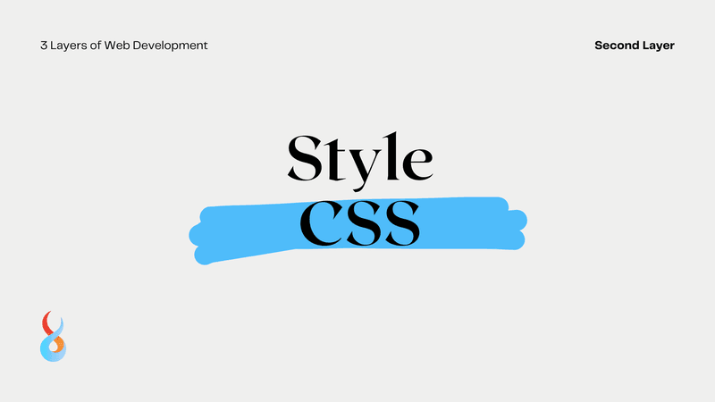 3 Layers of Web Development - CSS