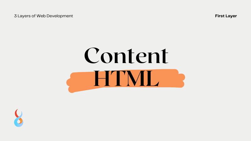 3 Layers of Web Development - HTML