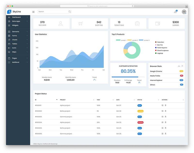 Admin Dashboard | Fonseka Innovations