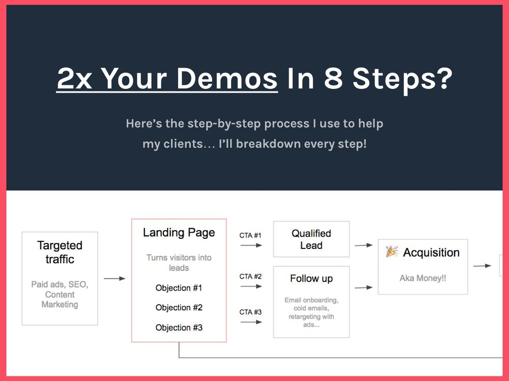SaaS demos cover article 2x in 8 steps