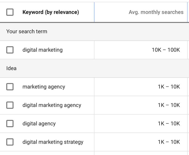 seo keyword research volume