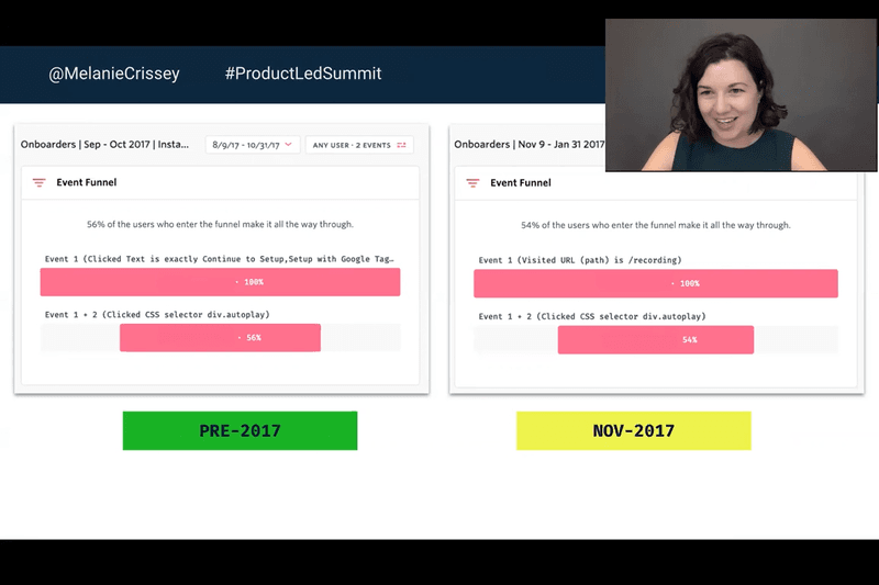 Analysis of results from FullStory's redesigned onboarding sequence