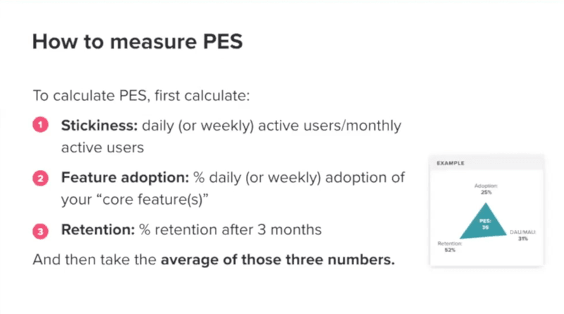 How to measure Product Engagement Score