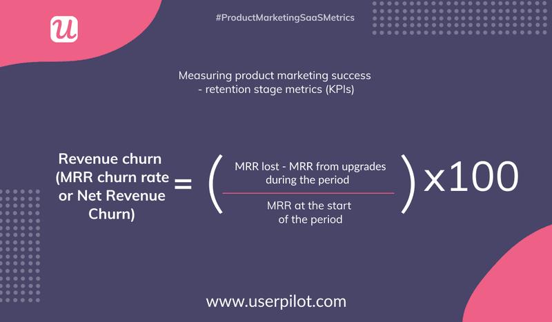 Revenue churn formula