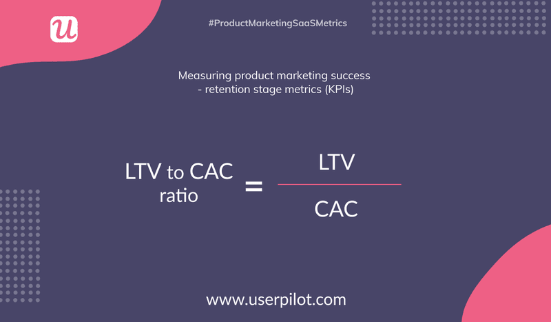LTV:CAC formula