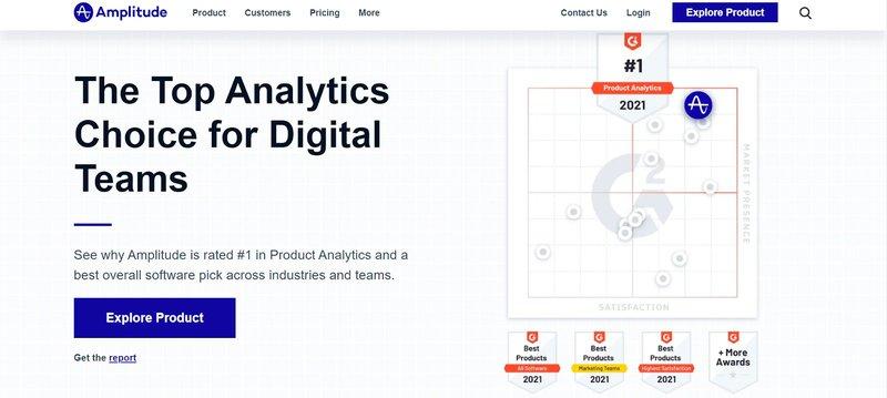 Amplitude-Analytics-Homepage.jpg