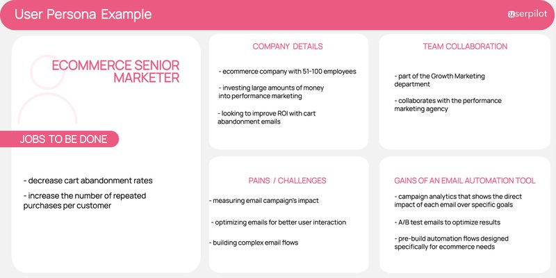 user-persona-example-ecommerce-senior-marketer-userpilot
