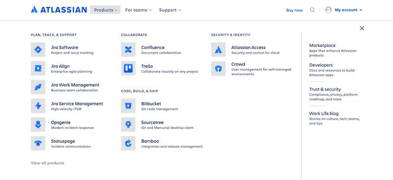 Atlassian cross-selling add-ons