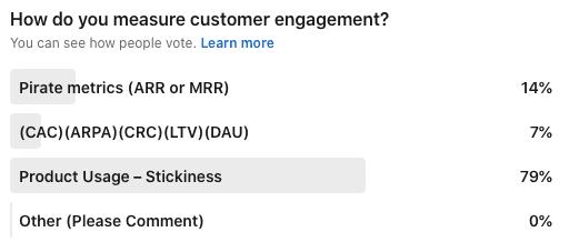 Survey on measuring customer engagement