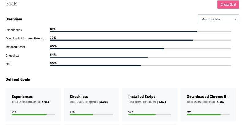 userpilot goal setting