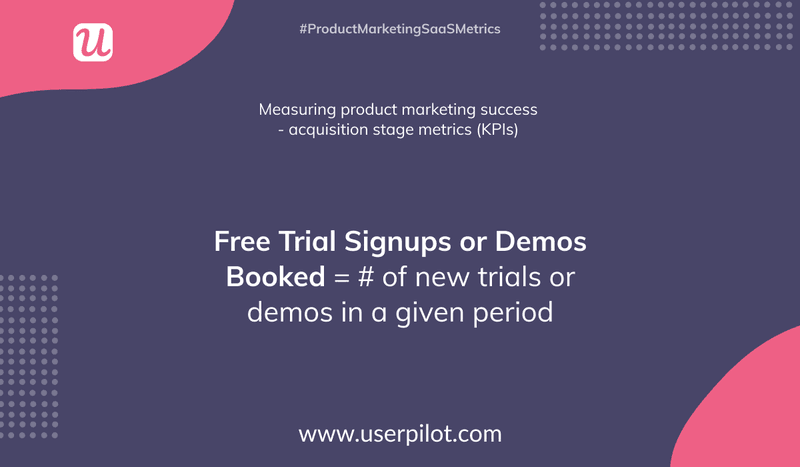 free trial signups demos booked