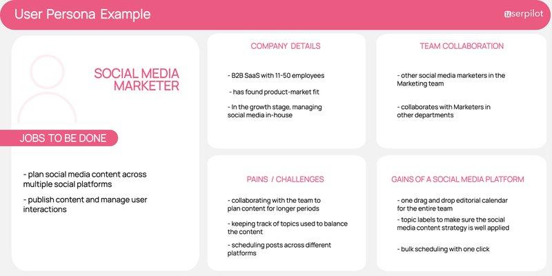 user-persona-example-social-media-marketer-userpilot