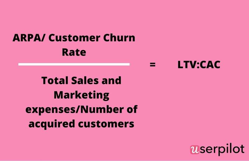 LTV:CAC ratio calculation