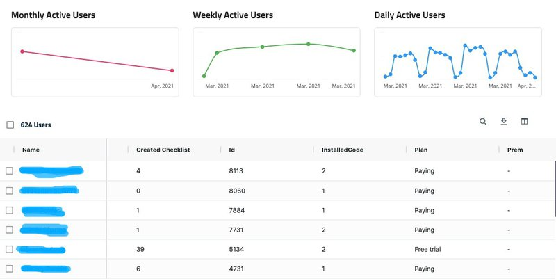 userpilot user engagement metrics