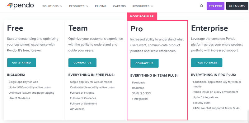 Pendo pricing best onboarding software for SaaS