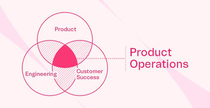 product operations
