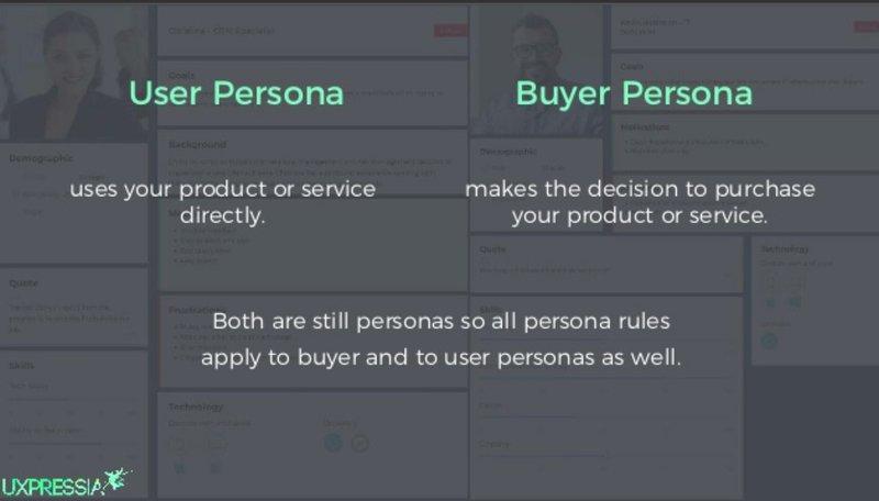 user-persona-vs-buyer-persona