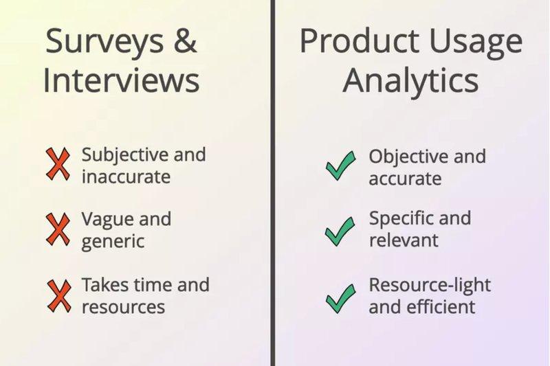 benefits-product-usage-analytics