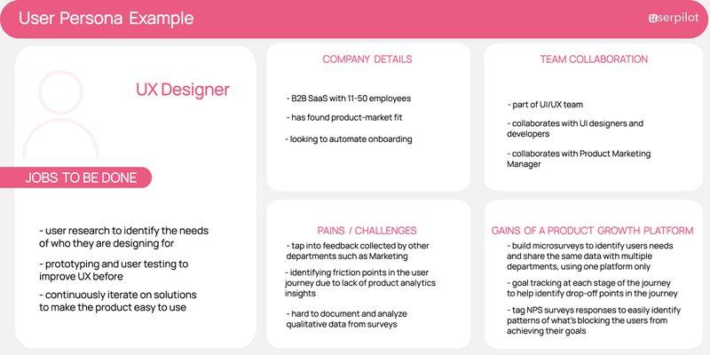user-persona-example-ux-designer-userpilot