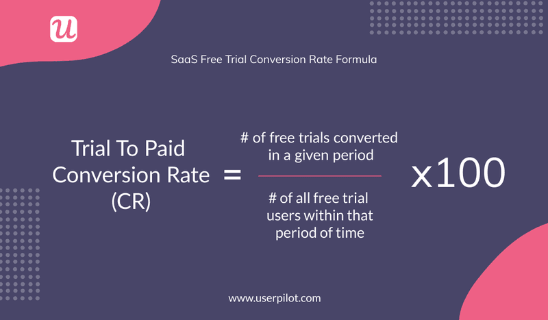Userpilot trial to paid conversion rate equation