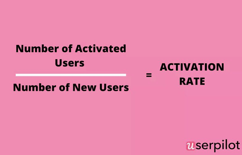 user activation rate