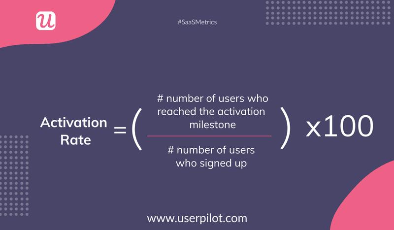 Activation rate formula