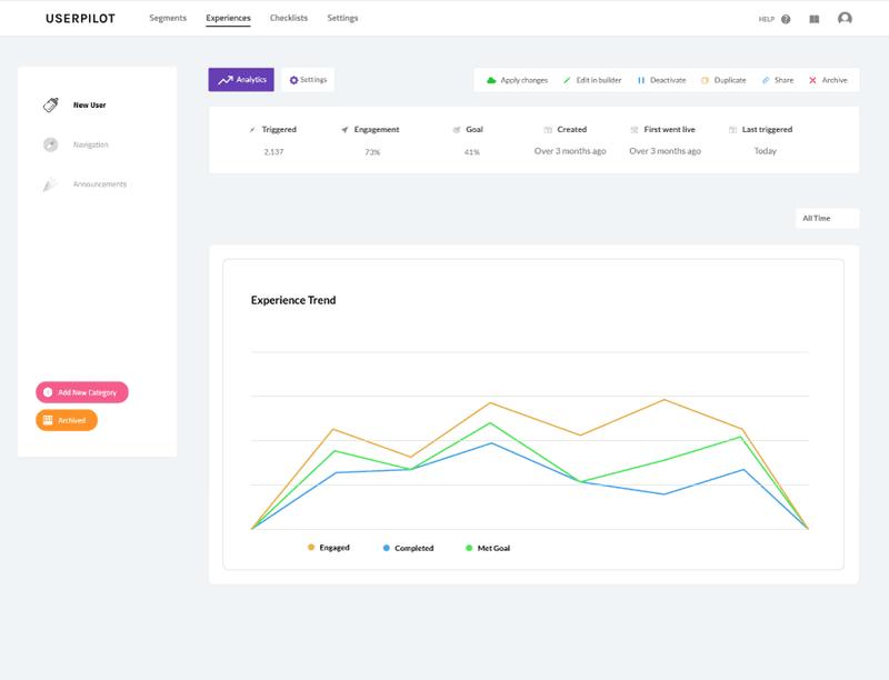 userpilot analytics