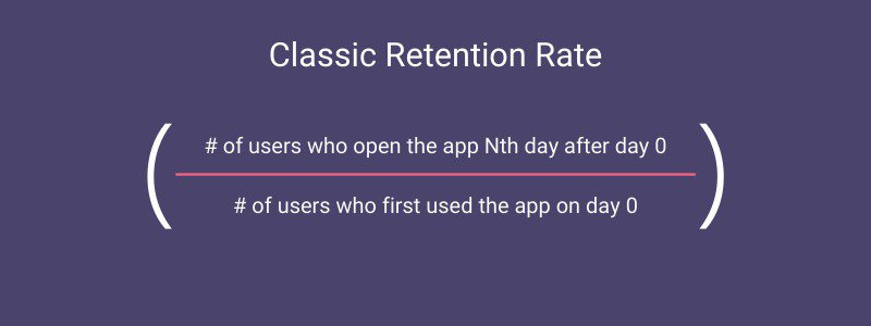 classic retention rate formula