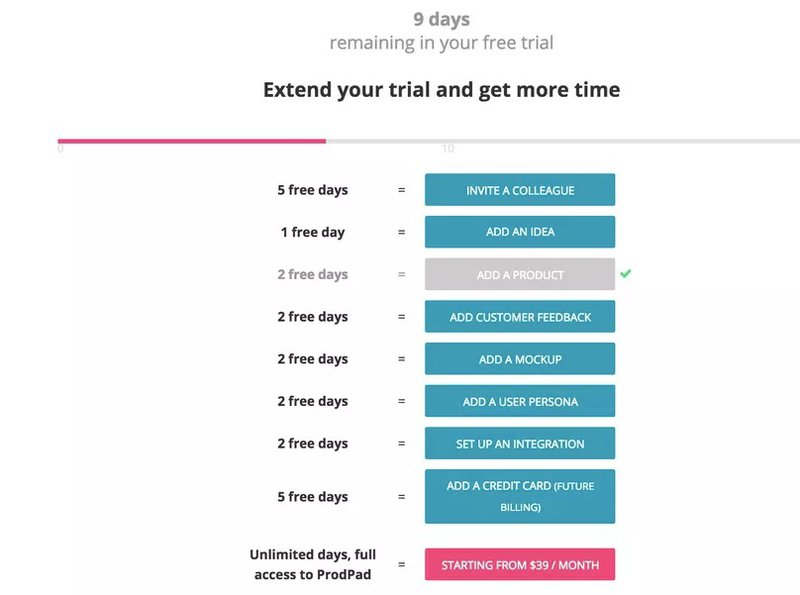prodpad how long should your free trial be?