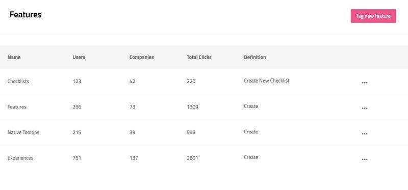 userpilot features tracker