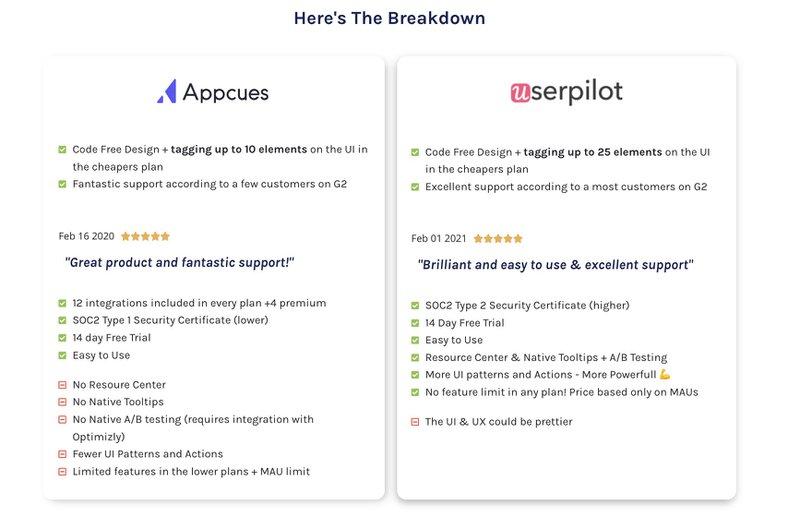 Appcues vs Userpilot walkthrough software comparison