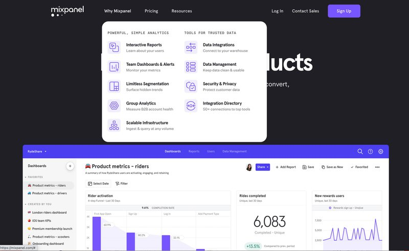 Mixpanel dashboard customer engagement software