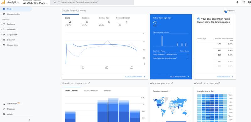 user analytics tools - Google analytics dashboard