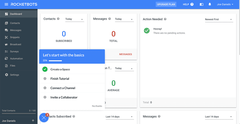 onboarding checklist Userpilot