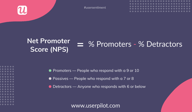 Net Promoter Score calculation