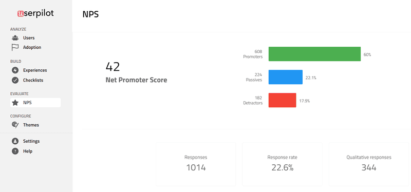 net promoter score userpilot
