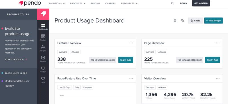 Pendo demo content dashboard