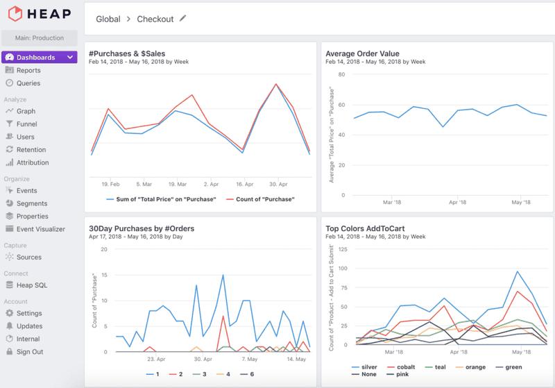screenshot of heap product usage software
