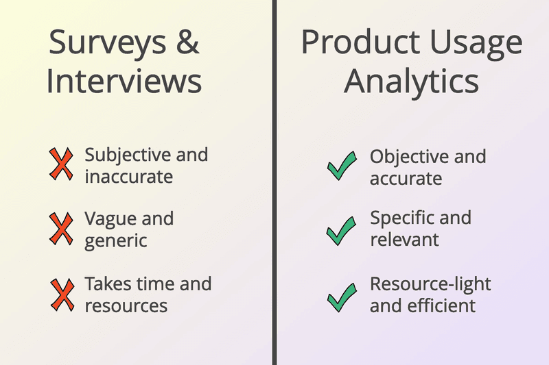 pros of product usage analytics