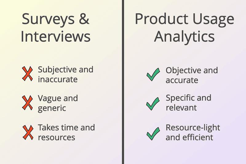 pros of product usage analytics