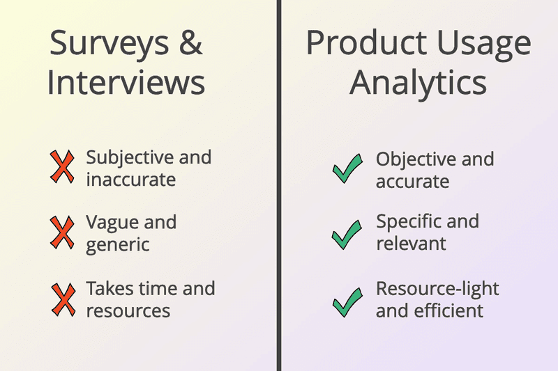 Product analytics vs other sources of data
