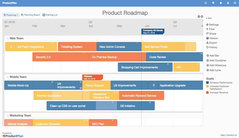 productplan roadmap