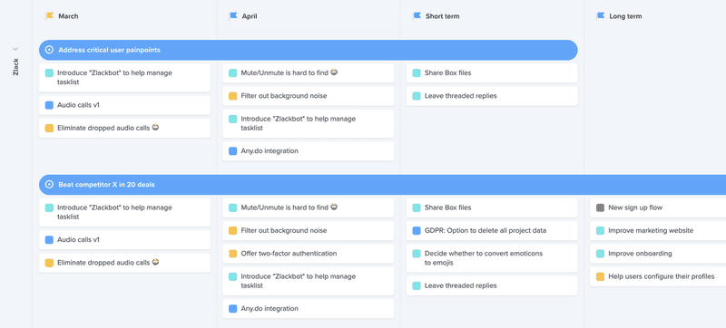 productboard screenshot product roadmap tools